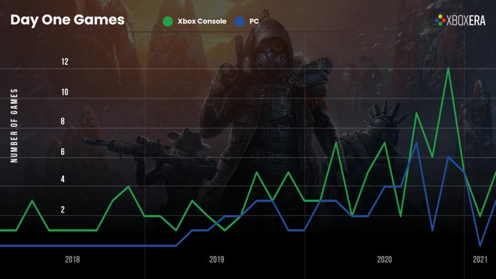 Charts-hd6.png?resize=1024%2C576&ssl=1