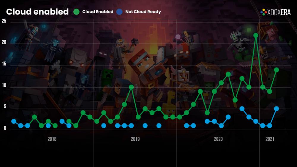 Charts-hd16.png?resize=1024%2C576&ssl=1