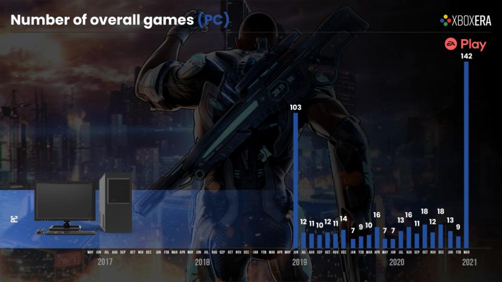 Charts-hd4.png?resize=1024%2C576&ssl=1