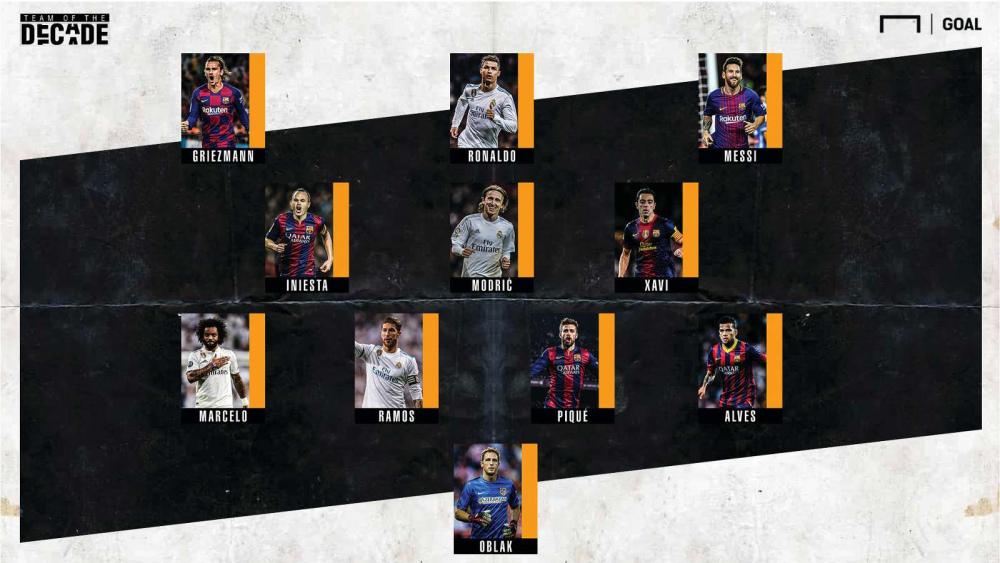 la-liga-team-of-the-decade-gfx_yvrz54ruz