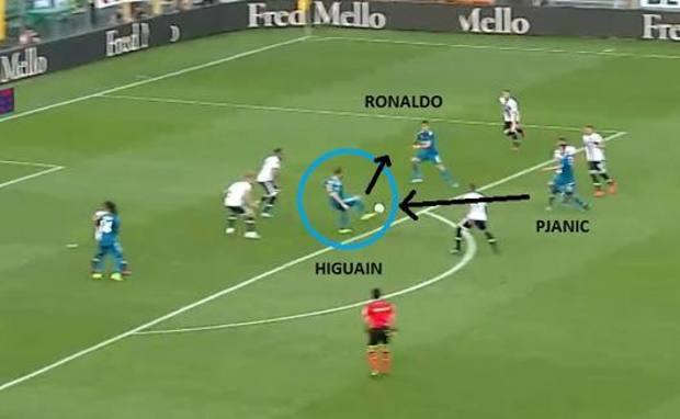 La miglior palla gol creata da Higuain per Ronaldo contro il Parma