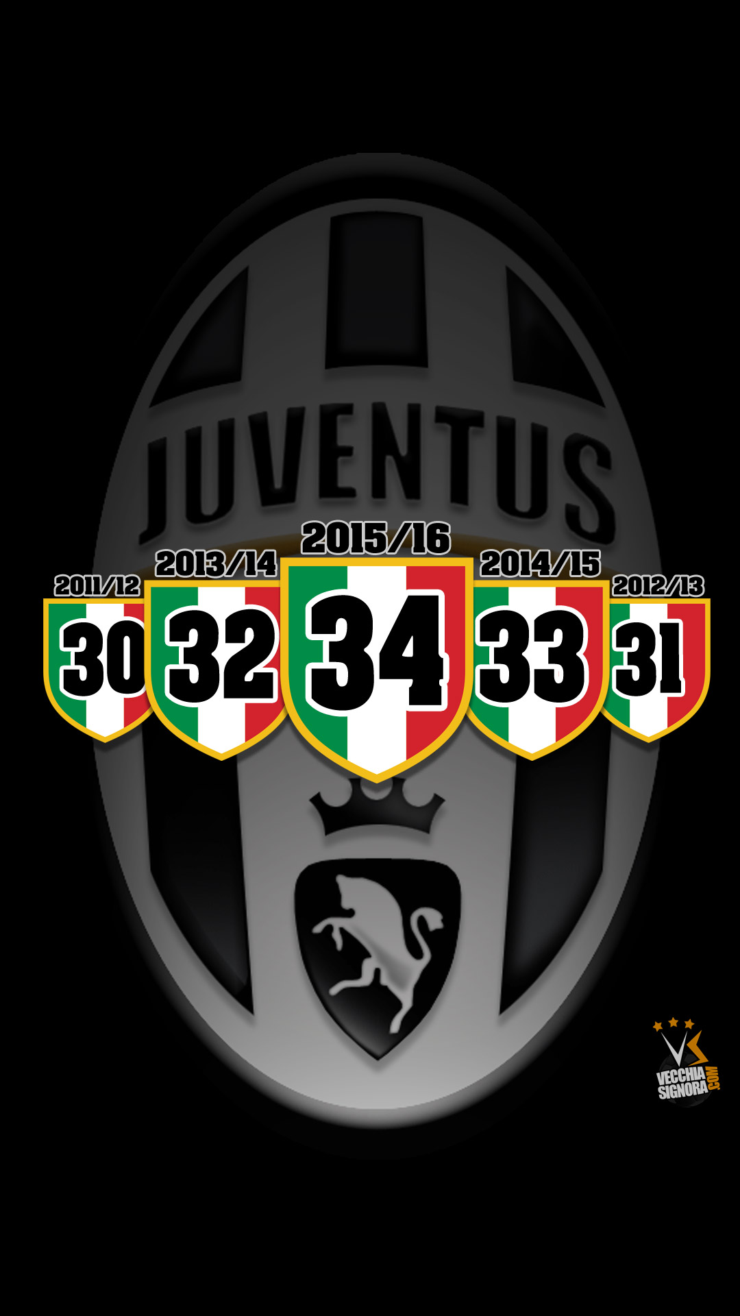Sfondi per smartphone vsart wallpaper signatures for Sfondo juventus hd